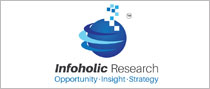 Infoholic-Research